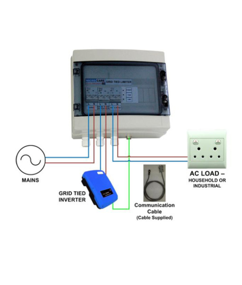Microcare-Grid-Tied-Limiter